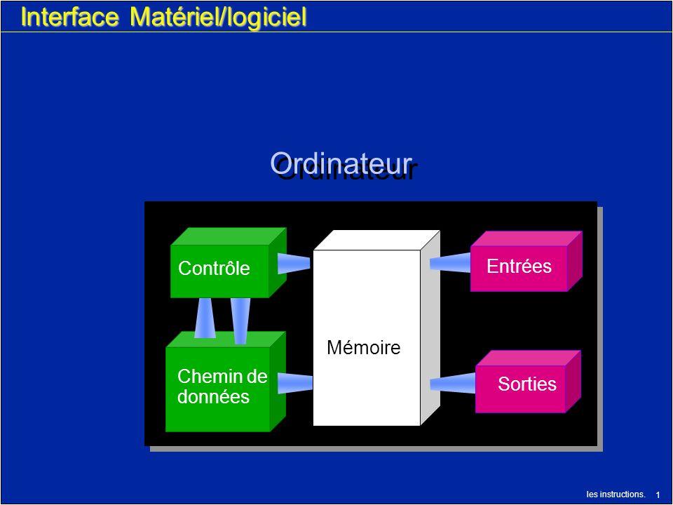 les instructions. 1 Interface Matériel/logiciel Chemin de données Mémoire Entrées Contrôle Sorties Ordinateur
