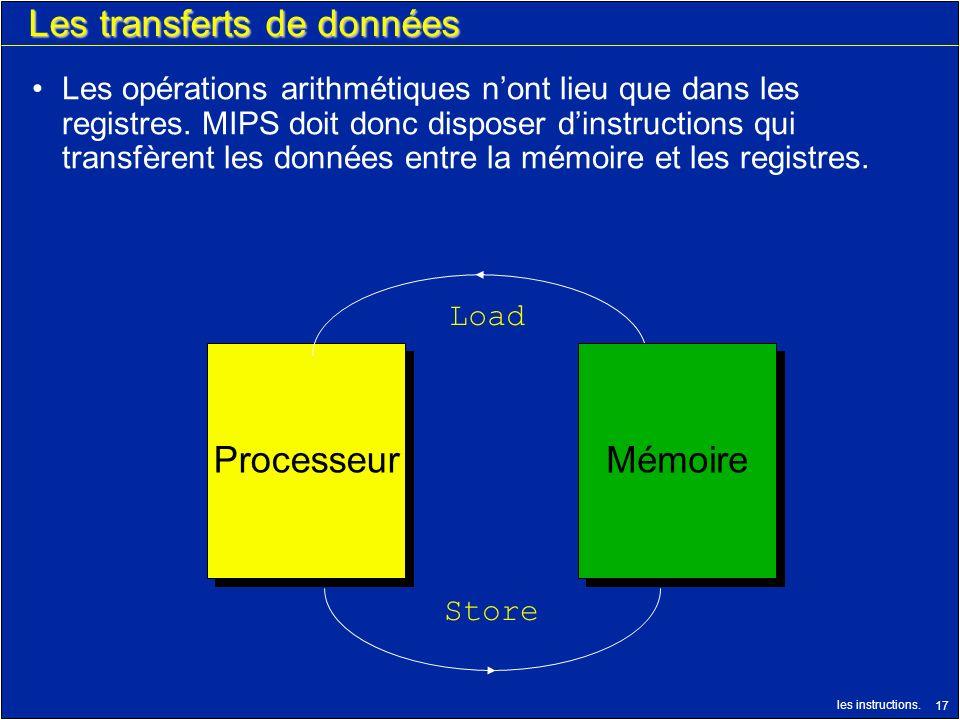 les instructions. 17 Les transferts de données Les opérations arithmétiques nont lieu que dans les registres. MIPS doit donc disposer dinstructions qu