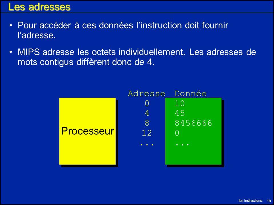 les instructions. 18 Les adresses Pour accéder à ces données linstruction doit fournir ladresse. MIPS adresse les octets individuellement. Les adresse