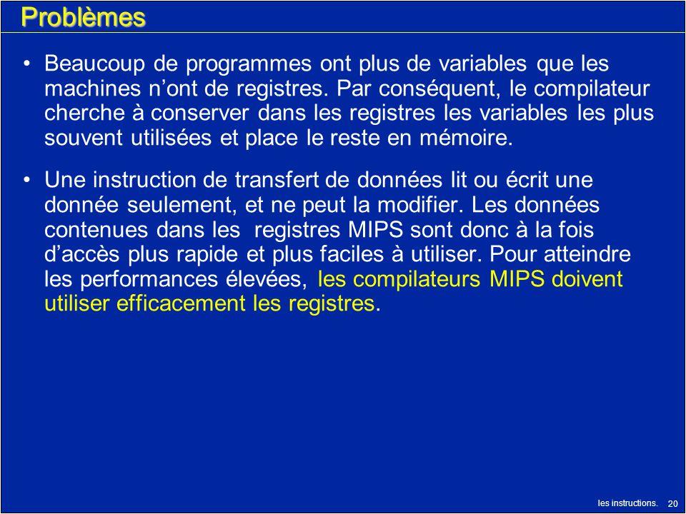 les instructions. 20 Problèmes Beaucoup de programmes ont plus de variables que les machines nont de registres. Par conséquent, le compilateur cherche