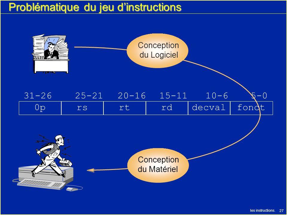les instructions. 27 Problématique du jeu dinstructions ? Conception du Matériel Conception du Logiciel 31-26 25-2120-1615-1110-65-0 decvalfonctrdrtrs