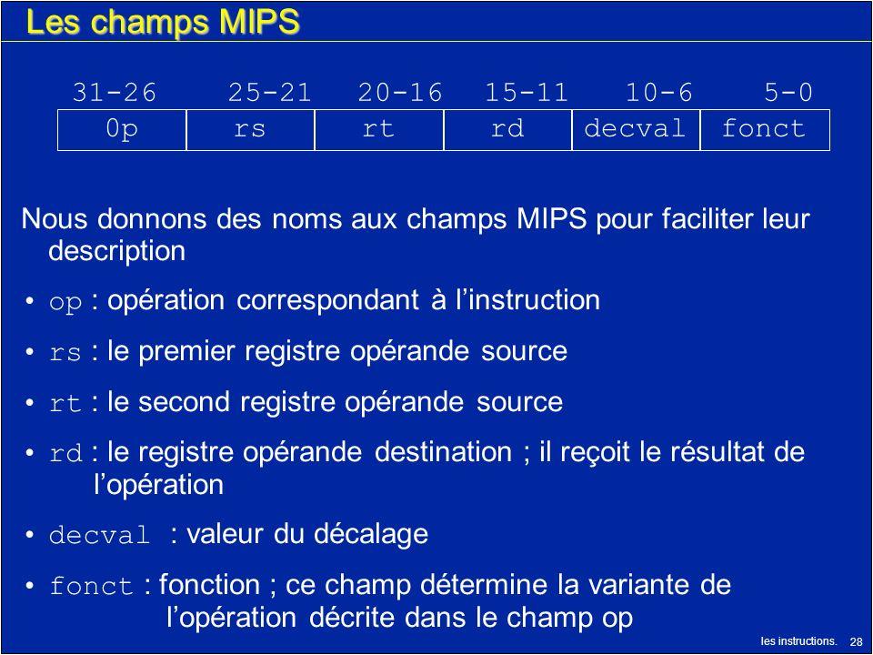 les instructions. 28 Les champs MIPS Nous donnons des noms aux champs MIPS pour faciliter leur description op : opération correspondant à linstruction