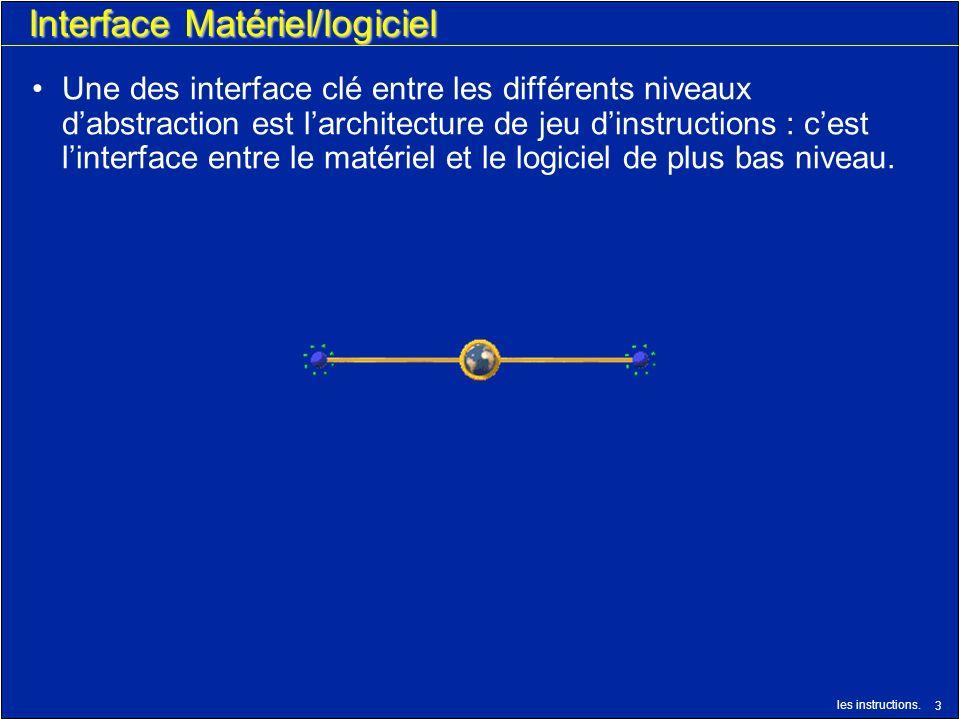 les instructions. 3 Interface Matériel/logiciel Une des interface clé entre les différents niveaux dabstraction est larchitecture de jeu dinstructions