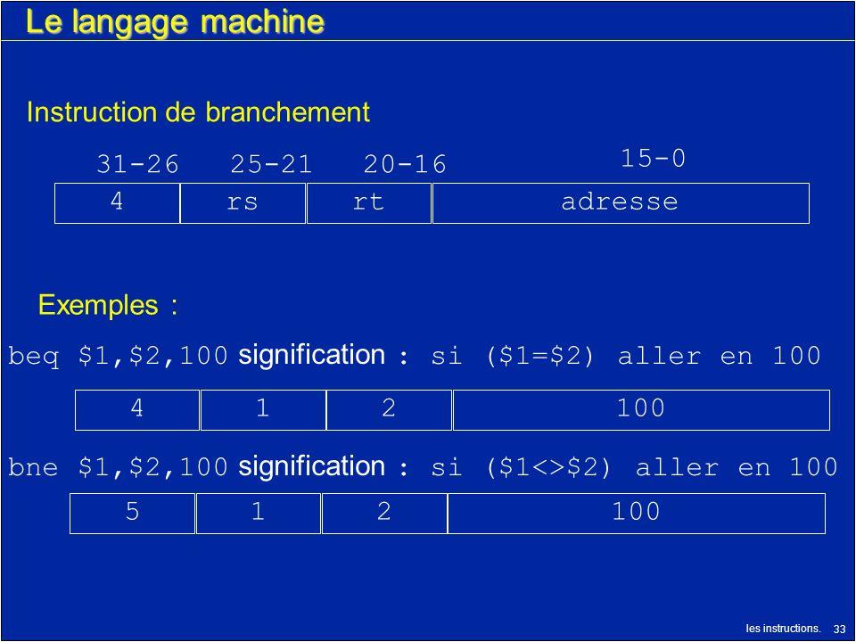 les instructions. 33 Le langage machine 215100 31-2625-2120-16 15-0 Instruction de branchement rtrs4adresse bne $1,$2,100 signification : si ($1<>$2)