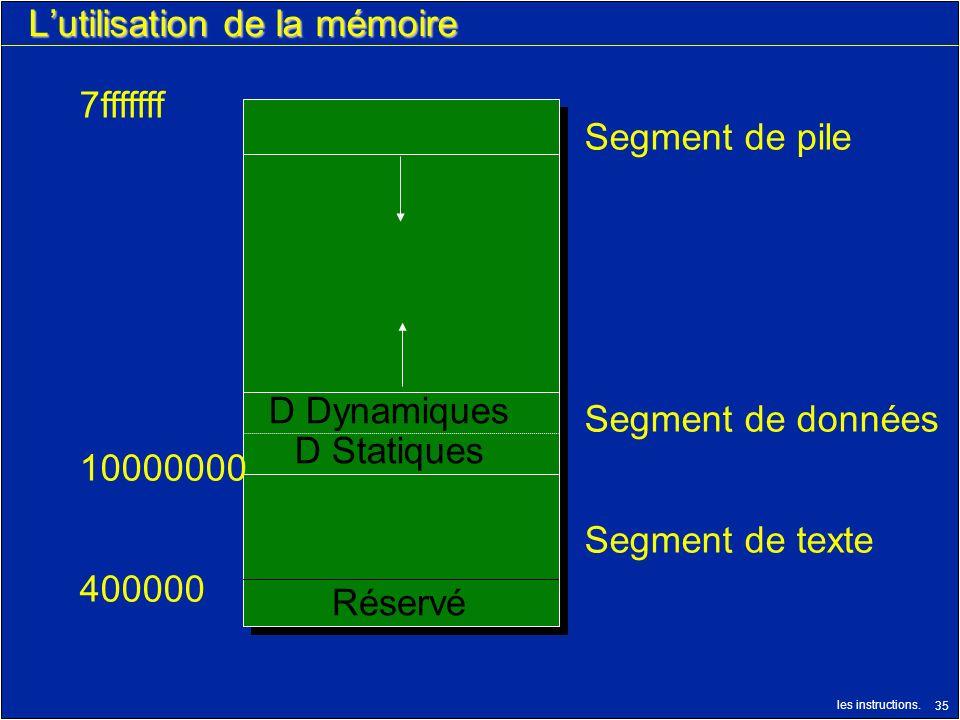 les instructions. 35 Lutilisation de la mémoire Réservé D Dynamiques D Statiques 7fffffff 10000000 400000 Segment de pile Segment de données Segment d