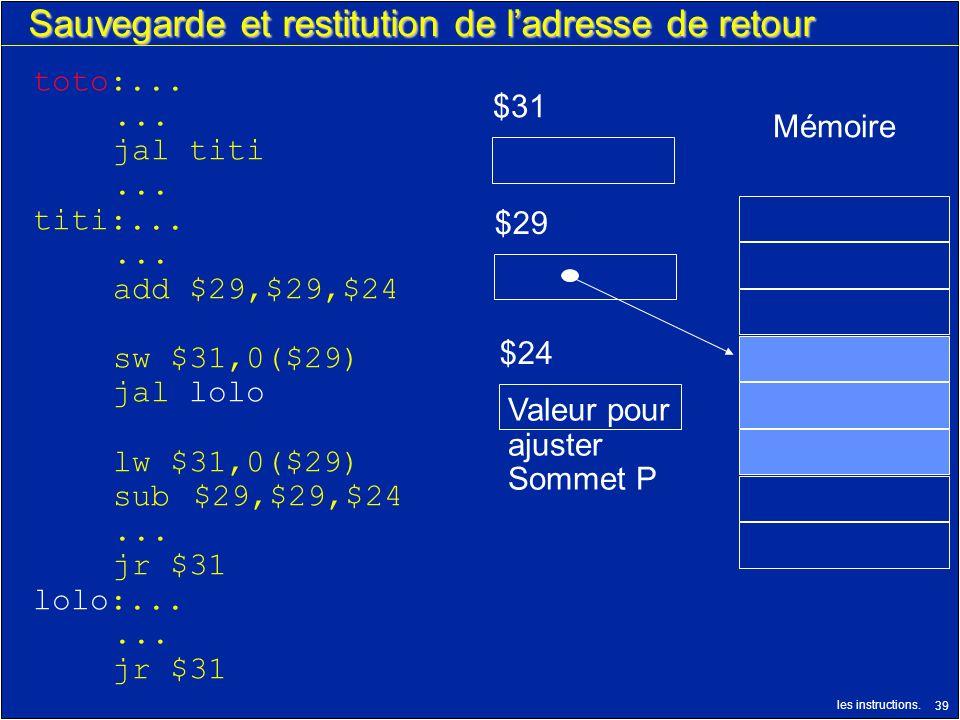 les instructions. 39 Sauvegarde et restitution de ladresse de retour $24 $31 toto:...... jal titi... titi:...... add $29,$29,$24 sw $31,0($29) jal lol