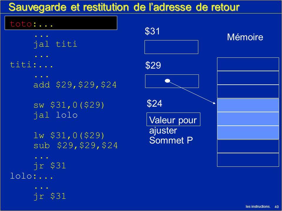 les instructions. 40 Sauvegarde et restitution de ladresse de retour $24 $31 toto:...... jal titi... titi:...... add $29,$29,$24 sw $31,0($29) jal lol