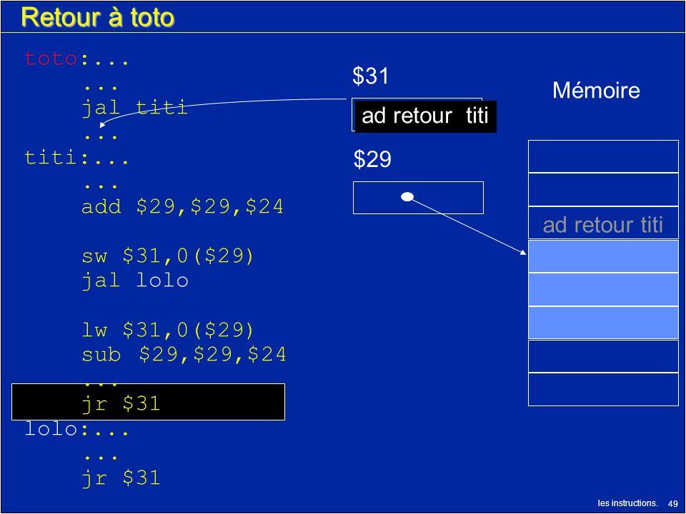 les instructions. 49 Retour à toto $29 $31 ad retour titi Mémoire ad retour titi toto:...... jal titi... titi:...... add $29,$29,$24 sw $31,0($29) jal