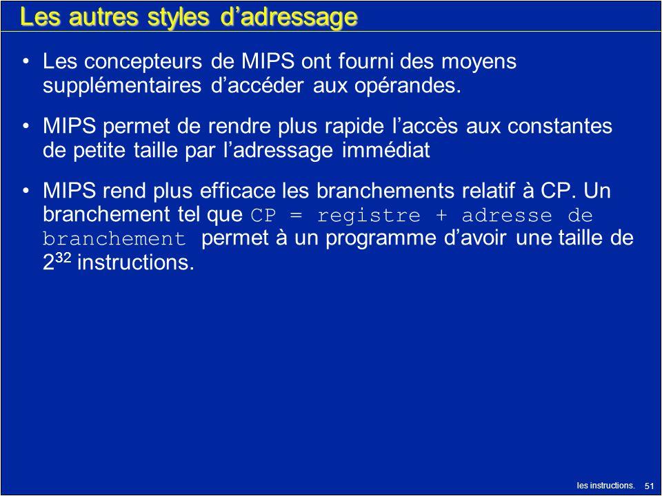 les instructions. 51 Les autres styles dadressage Les concepteurs de MIPS ont fourni des moyens supplémentaires daccéder aux opérandes. MIPS permet de