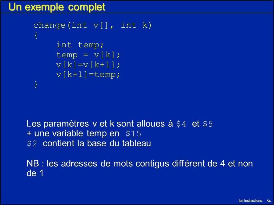 les instructions. 54 Un exemple complet change(int v[], int k) { int temp; temp = v[k]; v[k]=v[k+1]; v[k+1]=temp; } Les paramètres v et k sont alloues