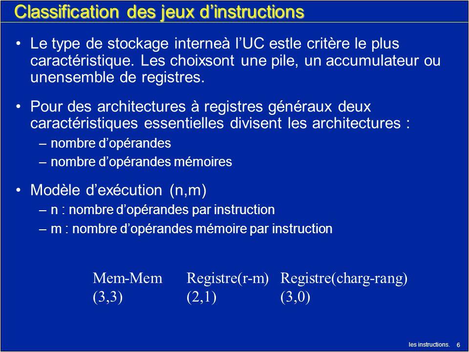 les instructions. 6 Classification des jeux dinstructions Le type de stockage interneà lUC estle critère le plus caractéristique. Les choixsont une pi
