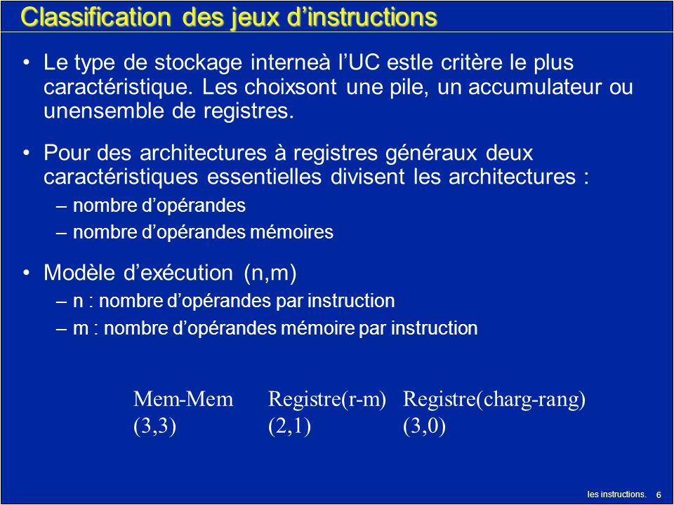 les instructions. 77 31-2625-2120-1615-1110-65-0 decvalfonct rtrd rs0