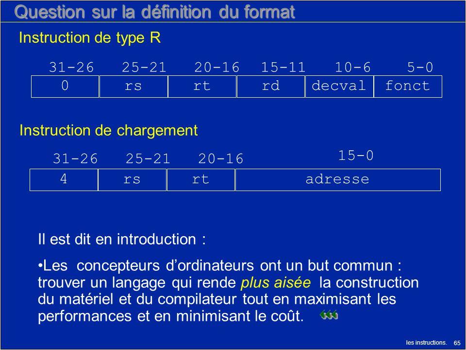les instructions. 65 Question sur la définition du format 31-2625-2120-16 15-0 Instruction de chargement rtrs4adresse Instruction de type R 31-2625-21