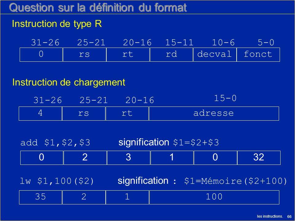 les instructions. 66 Question sur la définition du format 31-2625-2120-16 15-0 Instruction de chargement rtrs4adresse Instruction de type R 31-2625-21
