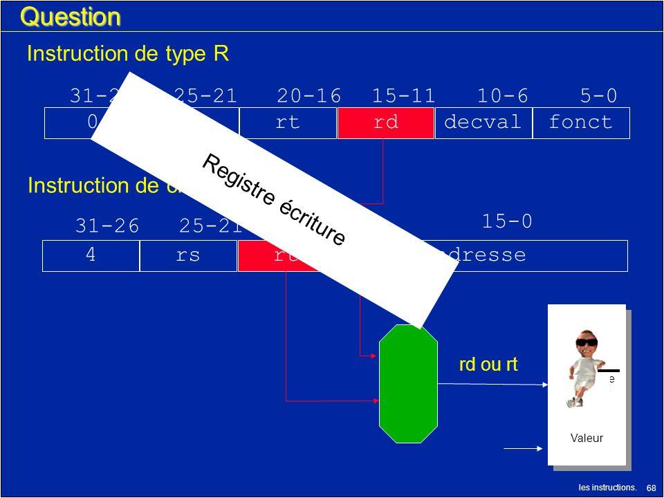 les instructions. 68 Question 31-2625-2120-16 15-0 rtrs4adresse Instruction de type R 31-2625-2120-1615-1110-65-0 decvalfonctrdrtrs0 Instruction de ch