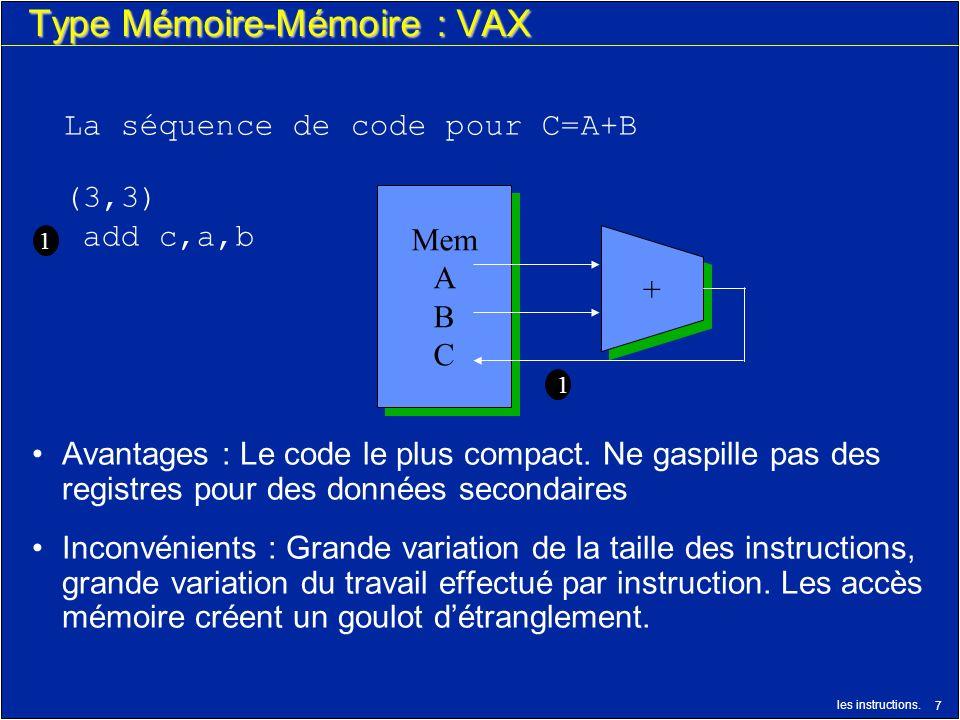 les instructions. 7 Type Mémoire-Mémoire : VAX (3,3) add c,a,b La séquence de code pour C=A+B Mem A B C Mem A B C + + Avantages : Le code le plus comp
