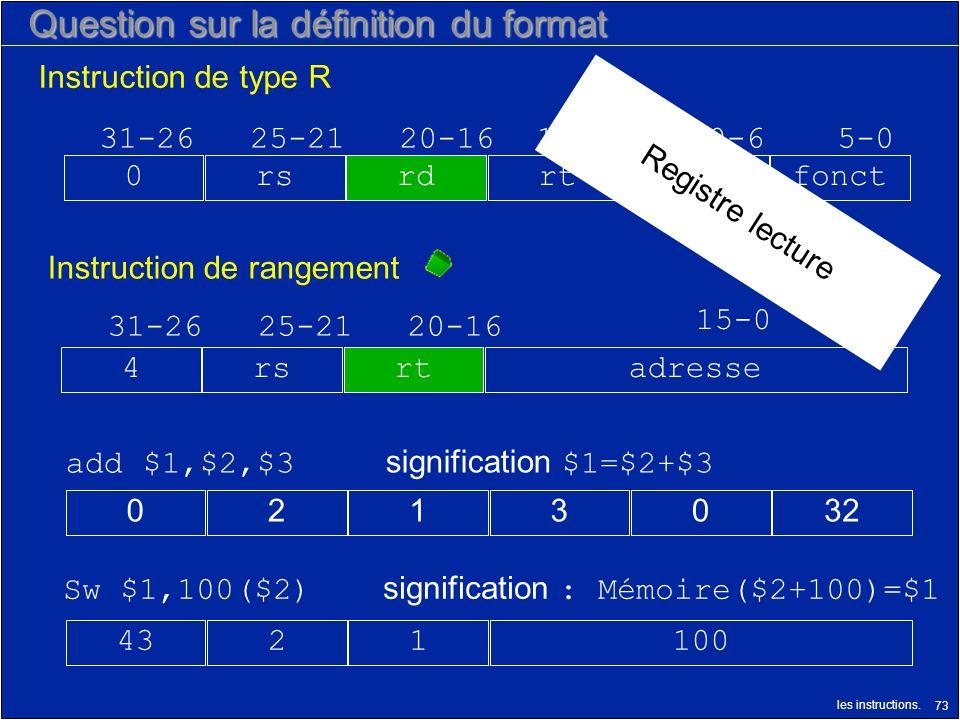 les instructions. 73 Question sur la définition du format 31-2625-2120-16 15-0 Instruction de rangement rtrs4adresse Instruction de type R 31-2625-212