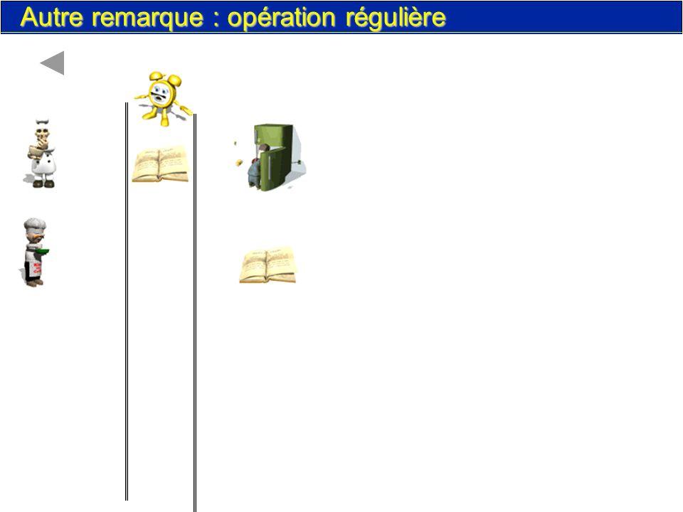les instructions. 81 Autre remarque : opération régulière
