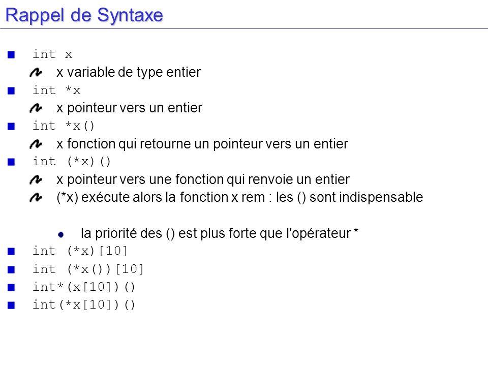Rappel de Syntaxe int x x variable de type entier int *x x pointeur vers un entier int *x() x fonction qui retourne un pointeur vers un entier int (*x
