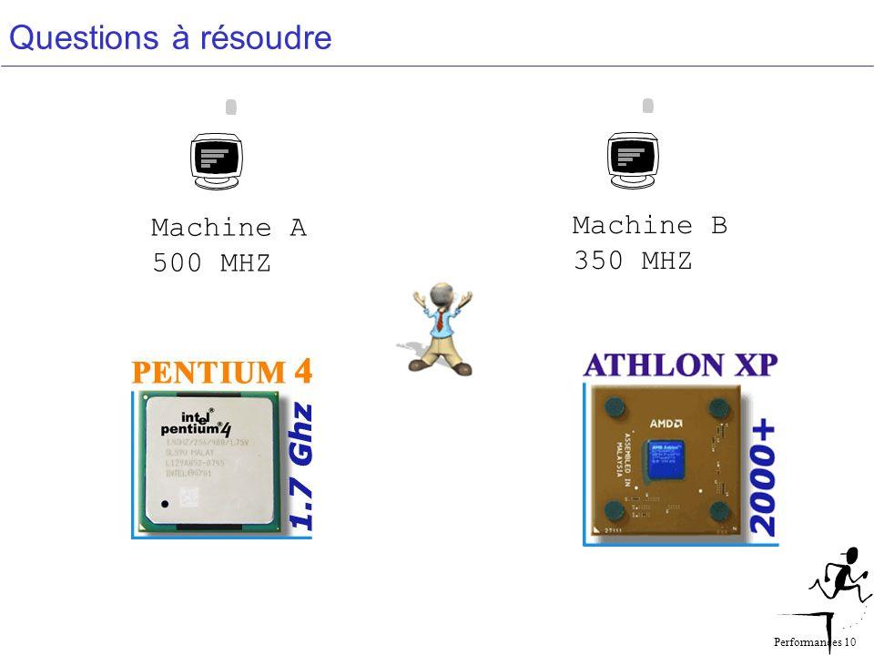 Performances 10 Questions à résoudre Machine A 500 MHZ Machine B 350 MHZ