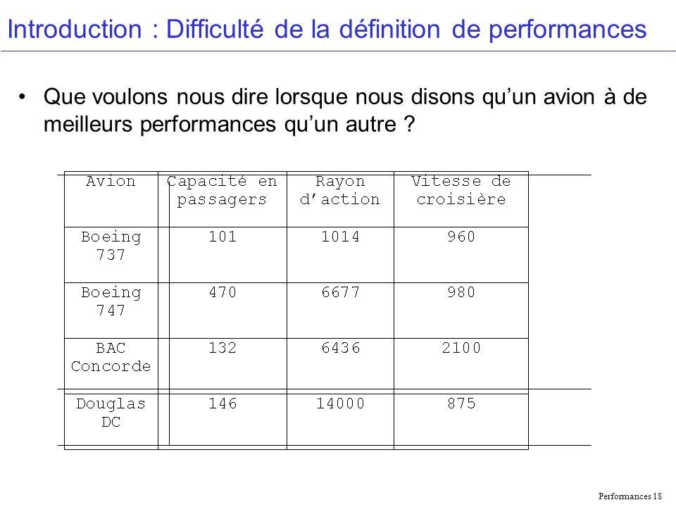 Performances 18 Introduction : Difficulté de la définition de performances Que voulons nous dire lorsque nous disons quun avion à de meilleurs performances quun autre