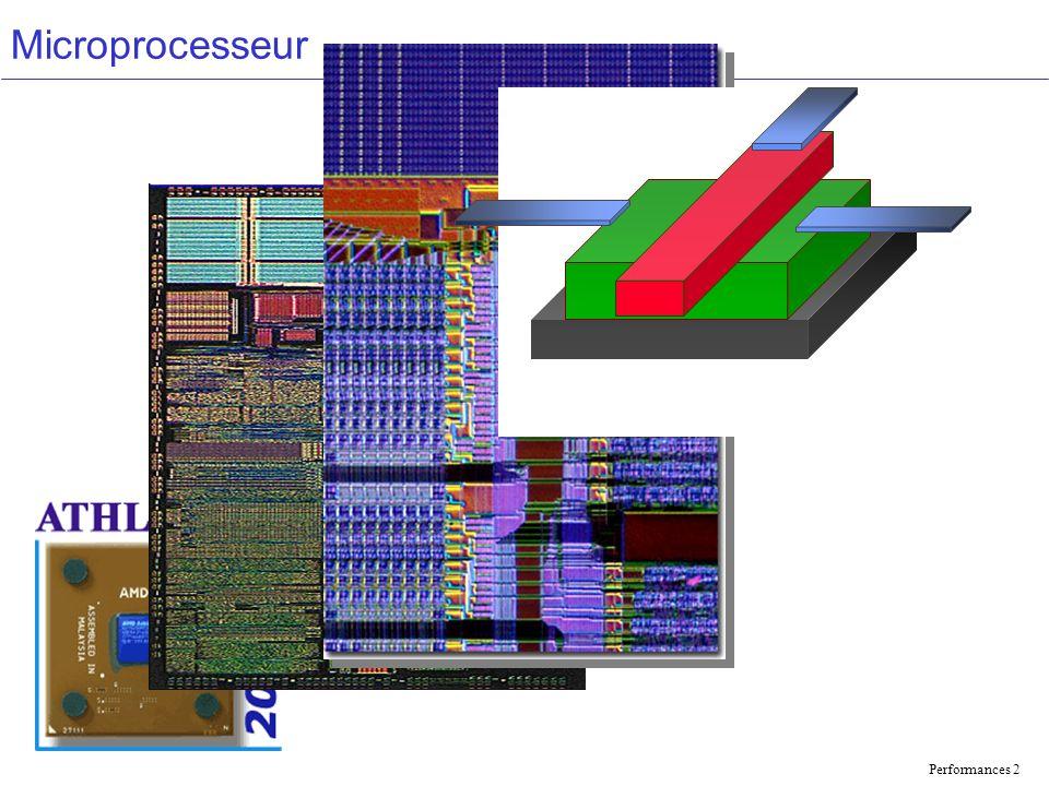 Performances 43 Les processeurs processeurJeu dinstruction Mhz Cache instruction/Donnée s interne Cache secondaire Organisation Inst/Cycle mWPrix $* AMD Elan SC520 *8613316K/16K1160038 AMD K6- 2E+ *8650032K/32K128K3960078 IBM PowerPC 750CX PowerPC50032K/32K128K4600094 NEC VR 5432 MIPS6416732K/32K2208825 NEC VR 4122 MIPS6418032K/16K170033 * Ne comprend pas les circuits dinterface et les circuits annexes