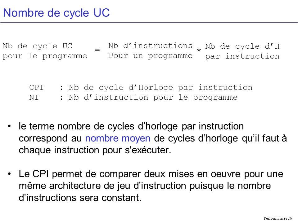 Performances 26 Nombre de cycle UC le terme nombre de cycles dhorloge par instruction correspond au nombre moyen de cycles dhorloge quil faut à chaque instruction pour s exécuter.