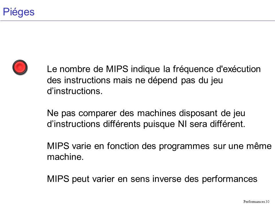 Performances 30 Piéges Le nombre de MIPS indique la fréquence d exécution des instructions mais ne dépend pas du jeu dinstructions.