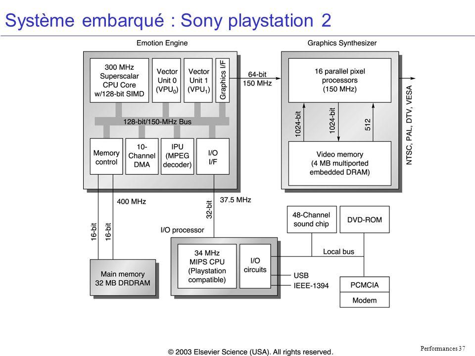 Performances 37 Système embarqué : Sony playstation 2