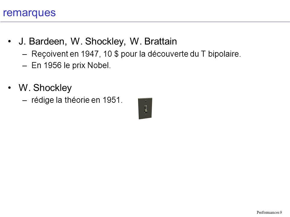 Performances 9 remarques J. Bardeen, W. Shockley, W.