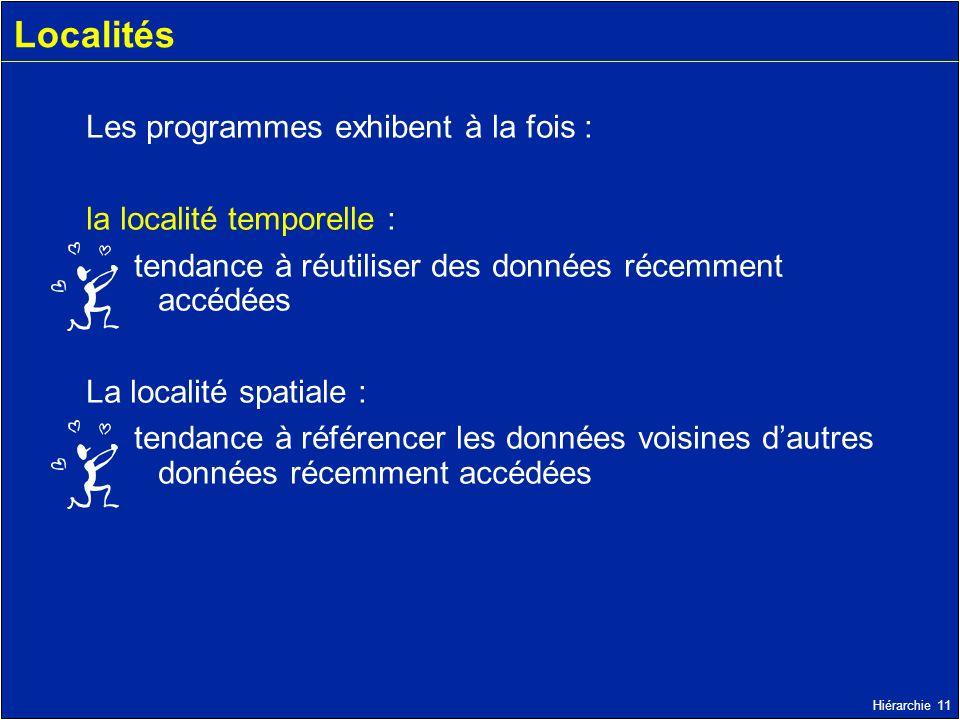 Hiérarchie 11 Localités Les programmes exhibent à la fois : la localité temporelle : tendance à réutiliser des données récemment accédées La localité