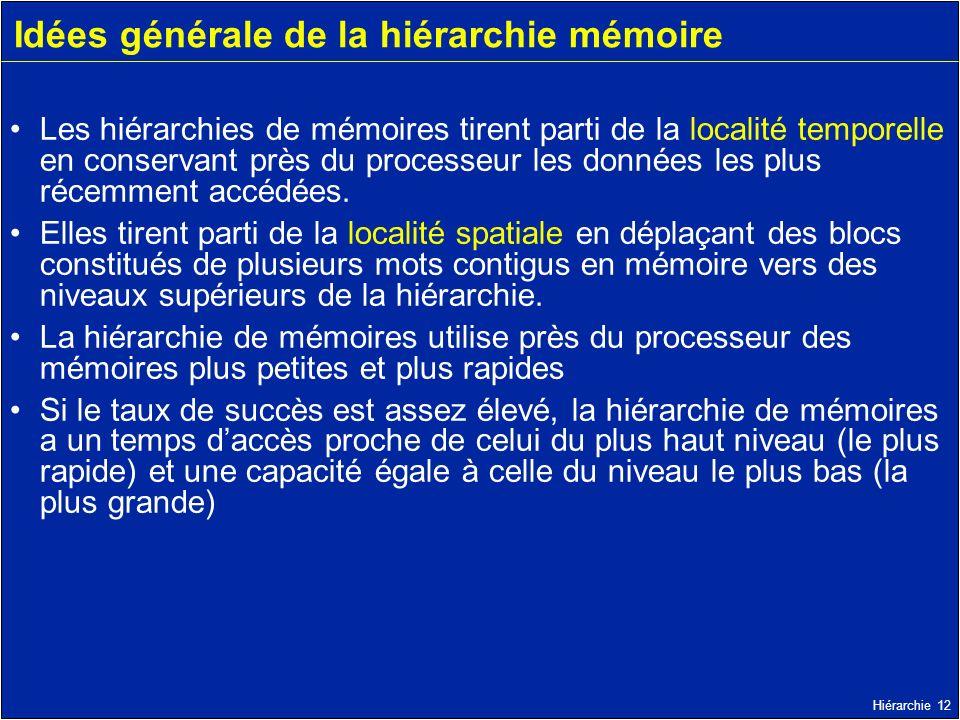 Hiérarchie 12 Idées générale de la hiérarchie mémoire Les hiérarchies de mémoires tirent parti de la localité temporelle en conservant près du process