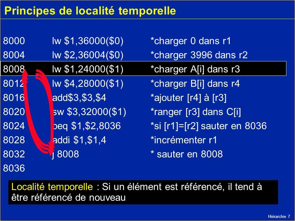 Hiérarchie 7 Principes de localité temporelle 8000 lw $1,36000($0) *charger 0 dans r1 8004 lw $2,36004($0) *charger 3996 dans r2 8008 lw $1,24000($1)