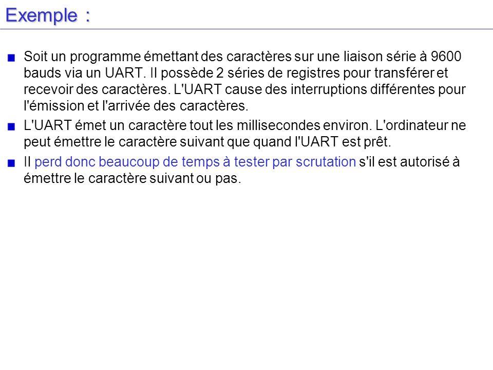 Exemple : Soit un programme émettant des caractères sur une liaison série à 9600 bauds via un UART.