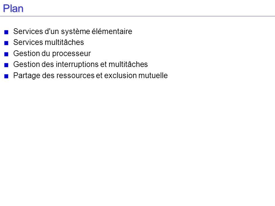 Plan Services d un système élémentaire Services multitâches Gestion du processeur Gestion des interruptions et multitâches Partage des ressources et exclusion mutuelle