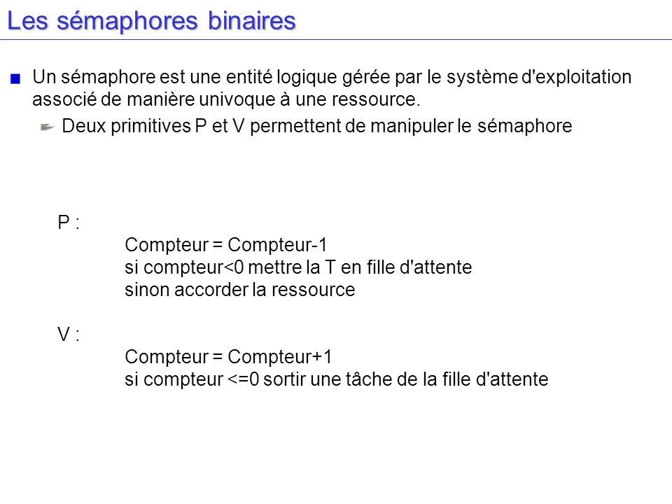 Les sémaphores binaires Un sémaphore est une entité logique gérée par le système d exploitation associé de manière univoque à une ressource.