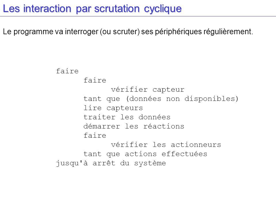 Les interaction par scrutation cyclique Le programme va interroger (ou scruter) ses périphériques régulièrement.