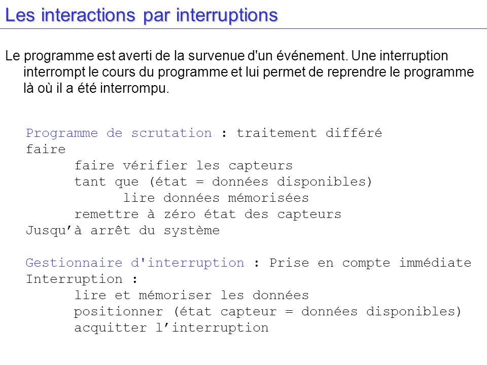 Les interactions par interruptions Le programme est averti de la survenue d un événement.