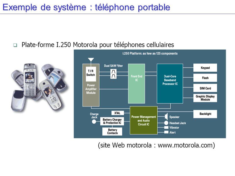 Exemple de système : téléphone portable