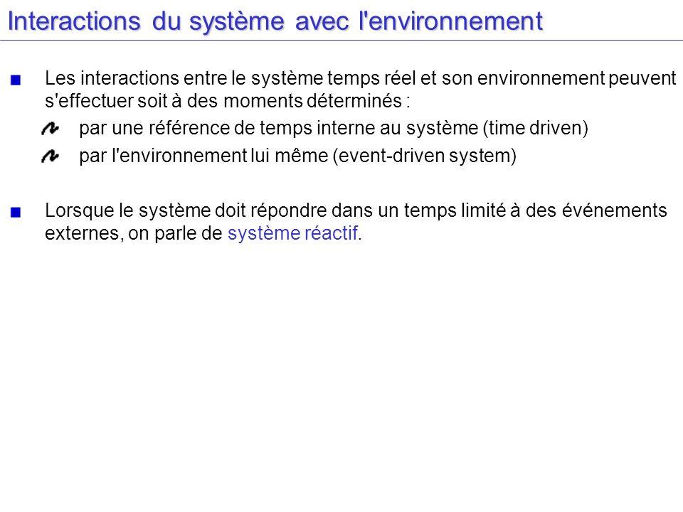 Interactions du système avec l'environnement Les interactions entre le système temps réel et son environnement peuvent s'effectuer soit à des moments