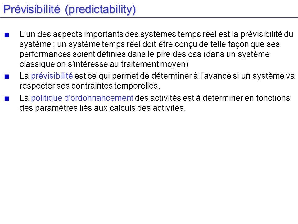 Prévisibilité (predictability) Lun des aspects importants des systèmes temps réel est la prévisibilité du système ; un système temps réel doit être co