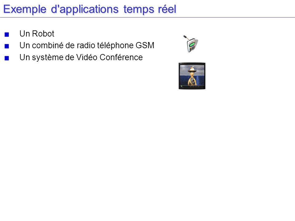 Exemple d'applications temps réel Un Robot Un combiné de radio téléphone GSM Un système de Vidéo Conférence