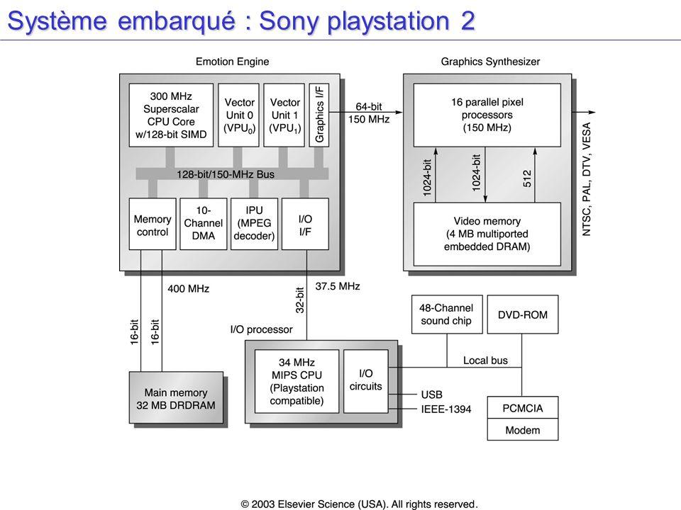 Système embarqué : Sony playstation 2
