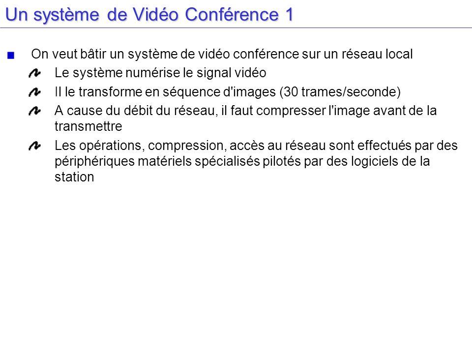 Un système de Vidéo Conférence 1 On veut bâtir un système de vidéo conférence sur un réseau local Le système numérise le signal vidéo Il le transforme