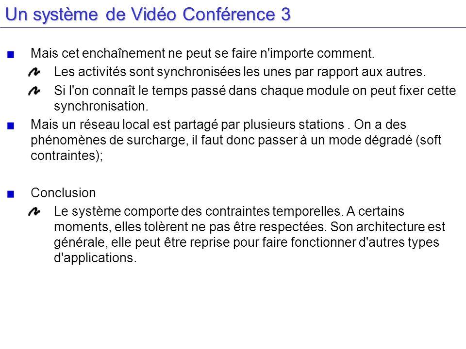 Un système de Vidéo Conférence 3 Mais cet enchaînement ne peut se faire n'importe comment. Les activités sont synchronisées les unes par rapport aux a