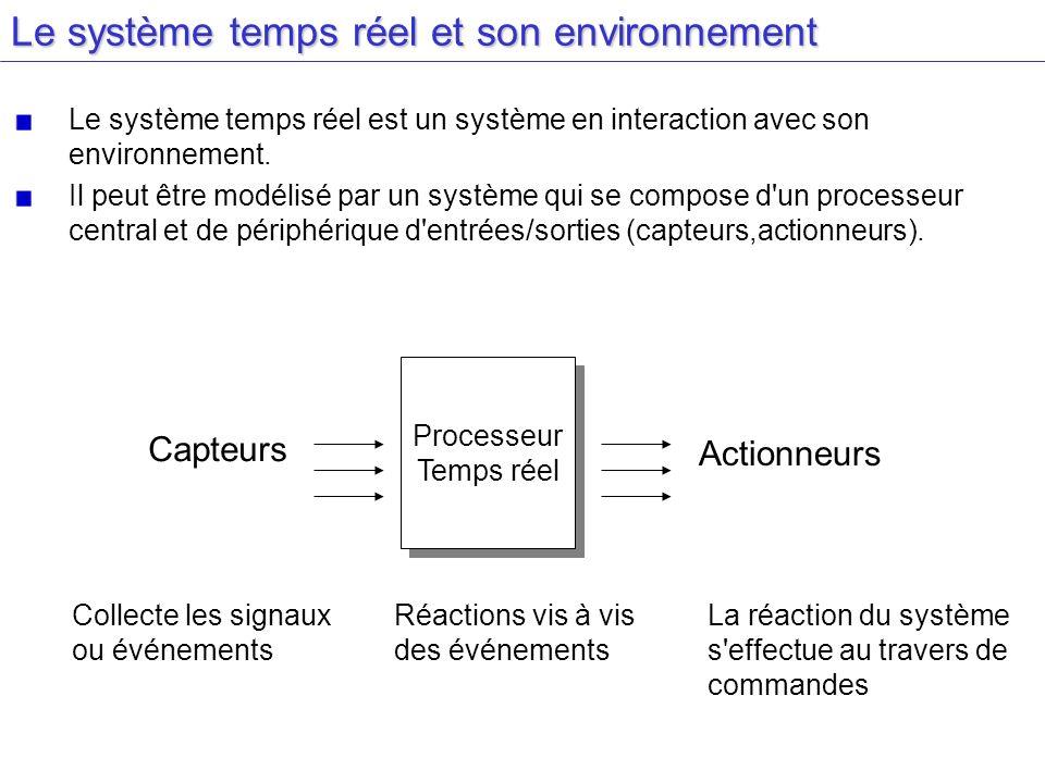 Le système temps réel et son environnement Le système temps réel est un système en interaction avec son environnement. Il peut être modélisé par un sy