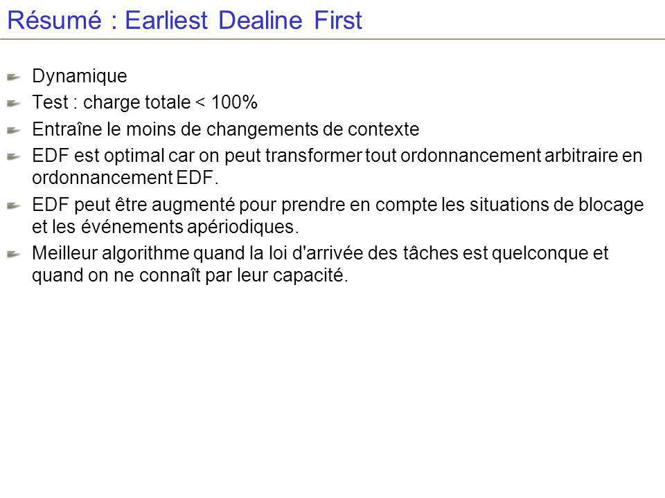 Résumé : Earliest Dealine First Dynamique Test : charge totale < 100% Entraîne le moins de changements de contexte EDF est optimal car on peut transformer tout ordonnancement arbitraire en ordonnancement EDF.