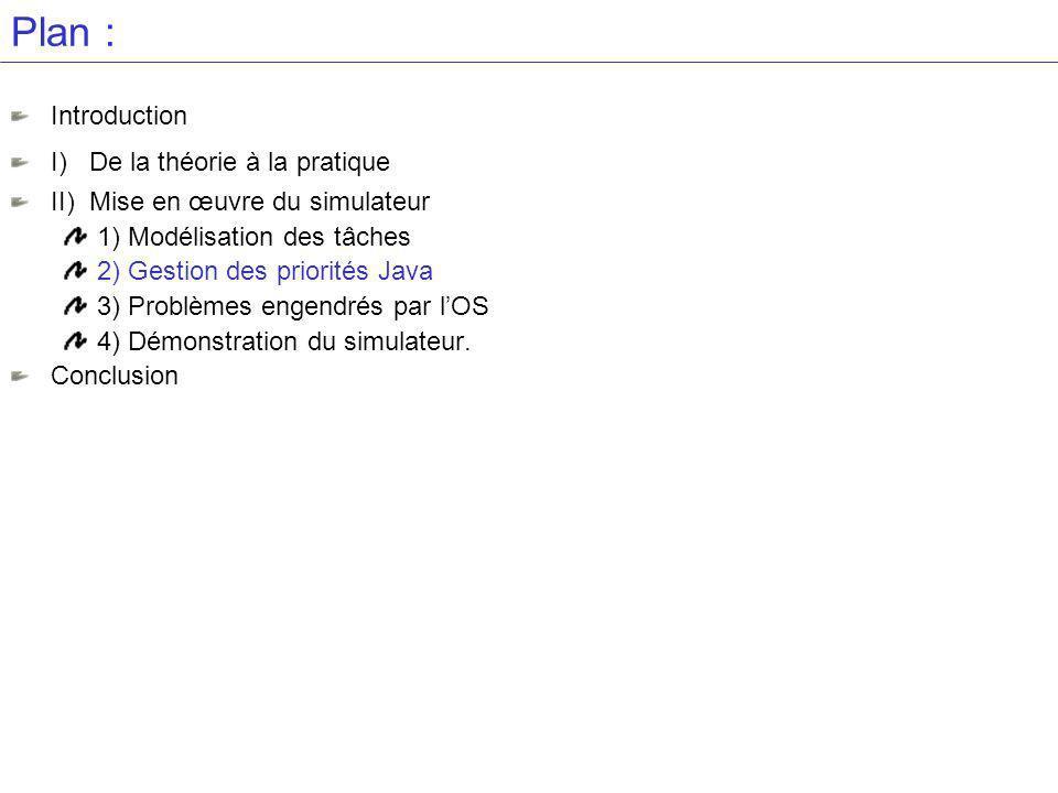 Plan : Introduction I) De la théorie à la pratique II) Mise en œuvre du simulateur 1) Modélisation des tâches 2) Gestion des priorités Java 3) Problèmes engendrés par lOS 4) Démonstration du simulateur.