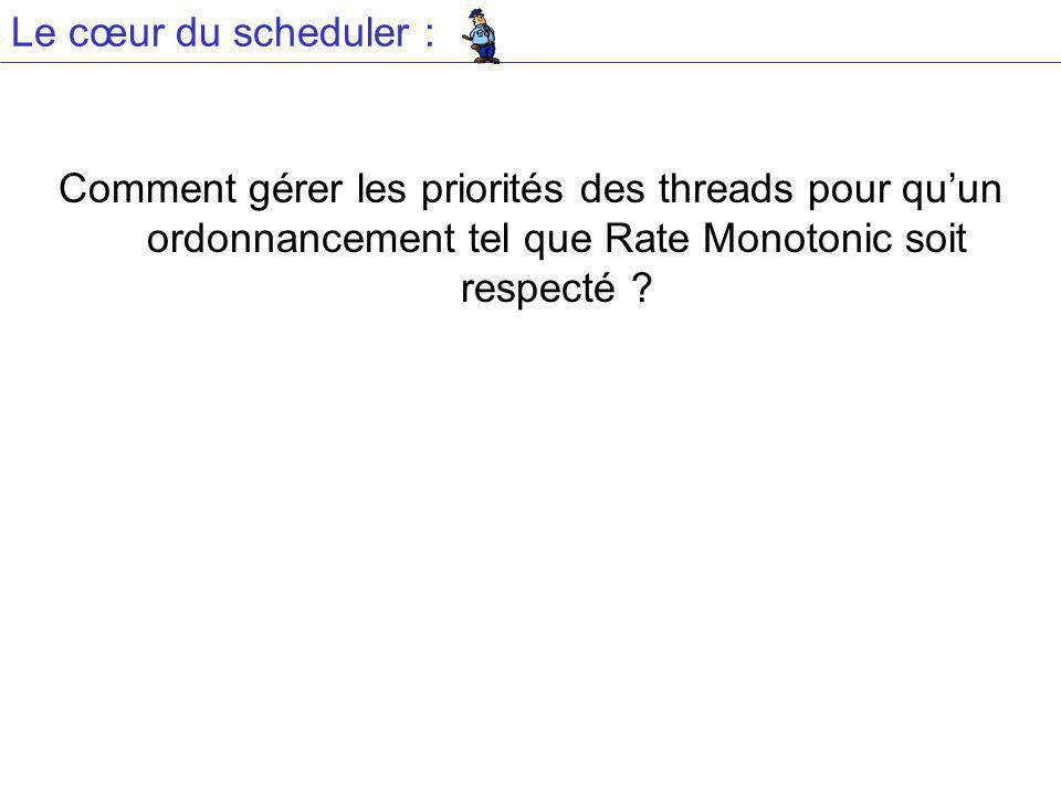Le cœur du scheduler : Comment gérer les priorités des threads pour quun ordonnancement tel que Rate Monotonic soit respecté ?