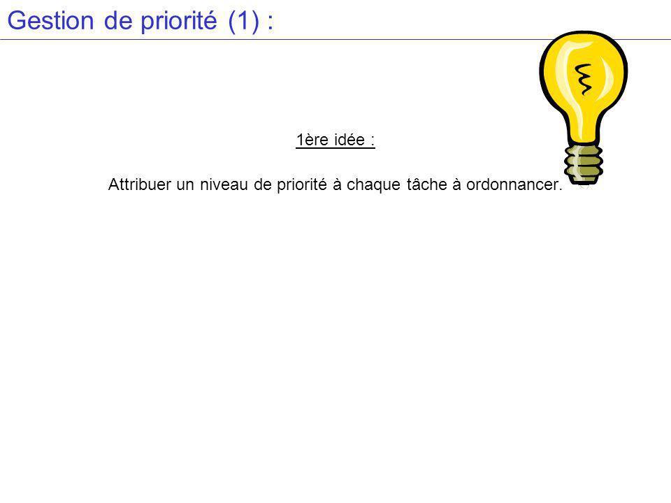Gestion de priorité (1) : 1ère idée : Attribuer un niveau de priorité à chaque tâche à ordonnancer.